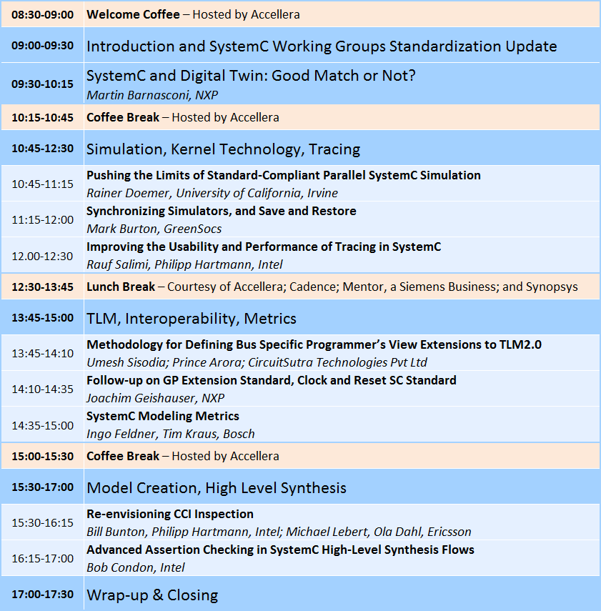 Accellera SystemC Evolution Day 2019 Agenda